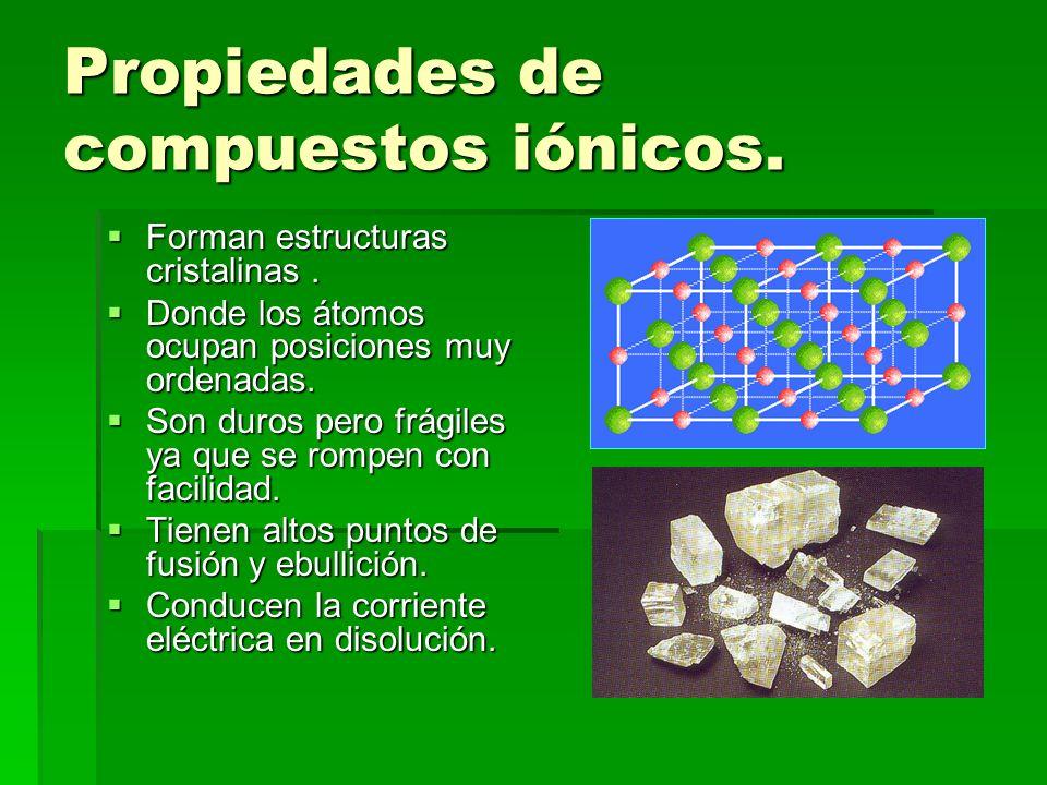 Propiedades de compuestos iónicos. Forman estructuras cristalinas. Forman estructuras cristalinas. Donde los átomos ocupan posiciones muy ordenadas. D