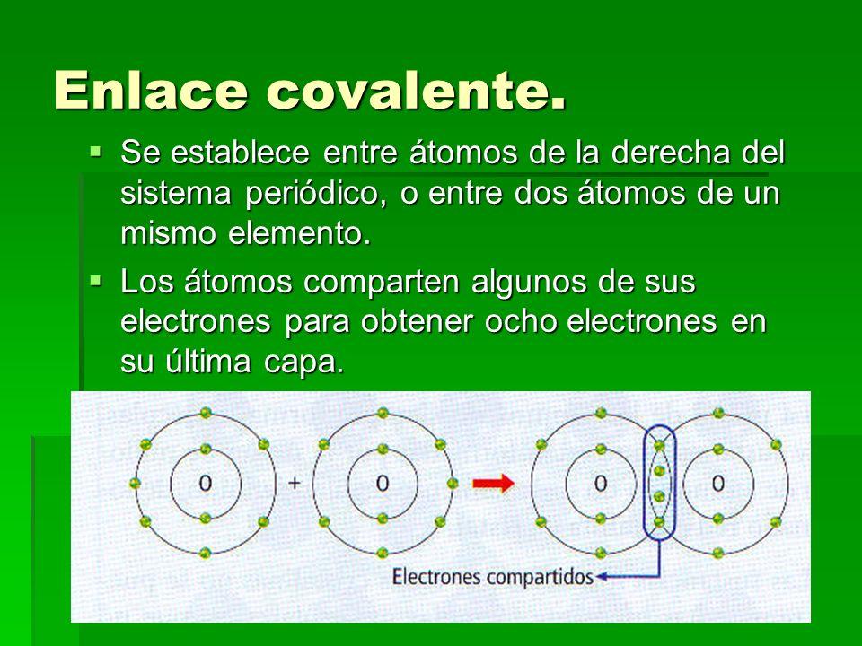 Enlace covalente. Se establece entre átomos de la derecha del sistema periódico, o entre dos átomos de un mismo elemento. Se establece entre átomos de