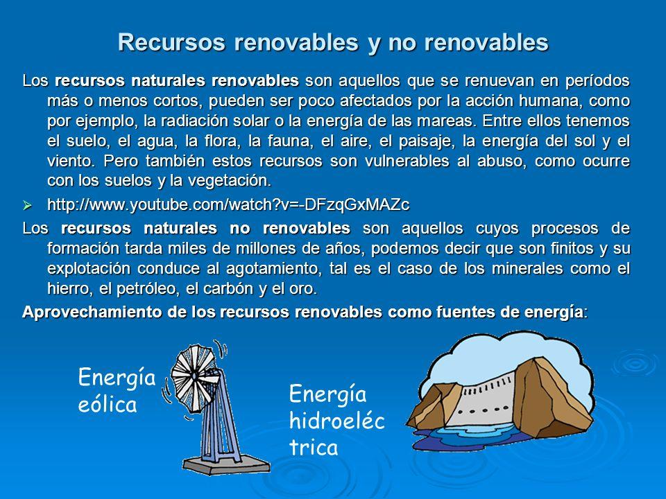 Recursos renovables del Perú Los recursos renovables son todos aquellos que la naturaleza nos brinda de manera espontánea.