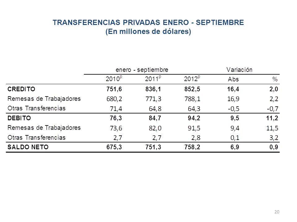 20 TRANSFERENCIAS PRIVADAS ENERO - SEPTIEMBRE (En millones de dólares)
