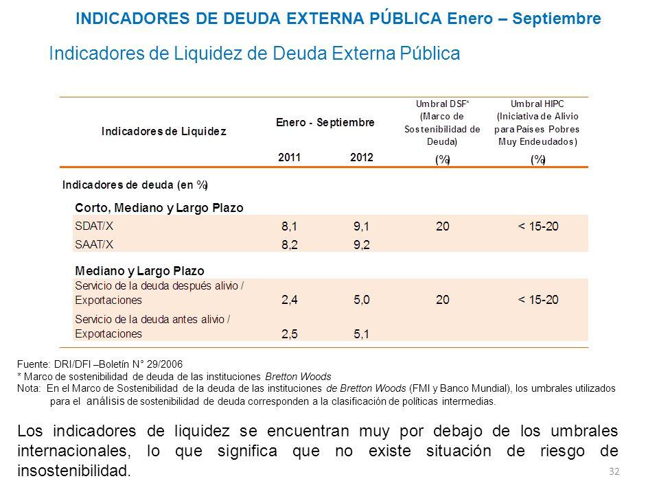 32 INDICADORES DE DEUDA EXTERNA PÚBLICA Enero – Septiembre Indicadores de Liquidez de Deuda Externa Pública Los indicadores de liquidez se encuentran