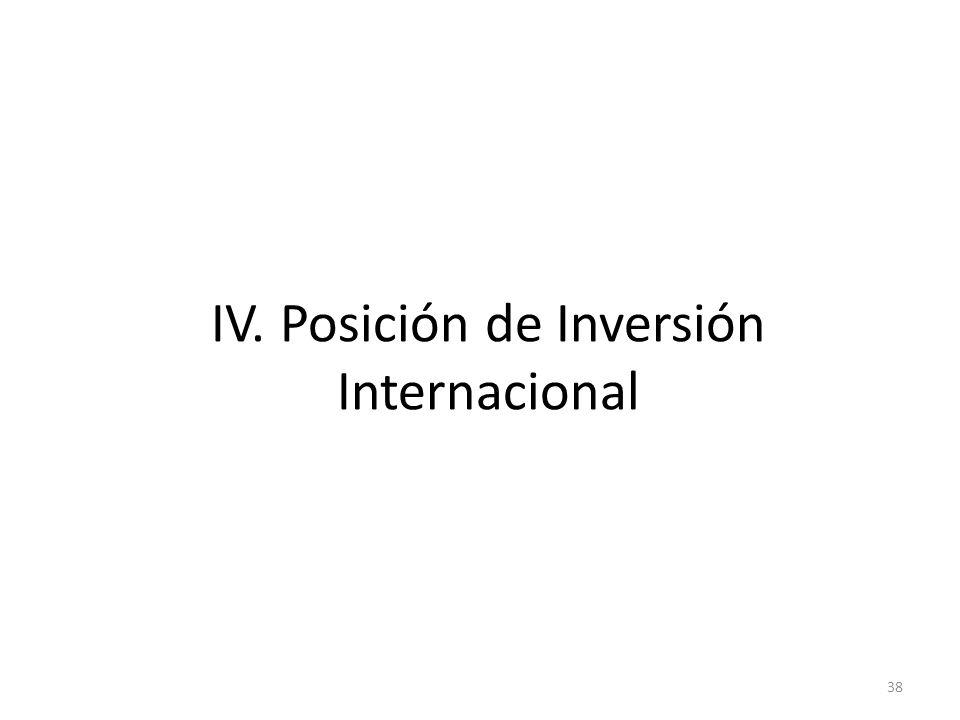 38 IV. Posición de Inversión Internacional
