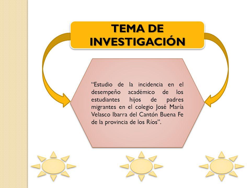 Estudio de la incidencia en el desempeño académico de los estudiantes hijos de padres migrantes en el colegio José María Velasco Ibarra del Cantón Bue