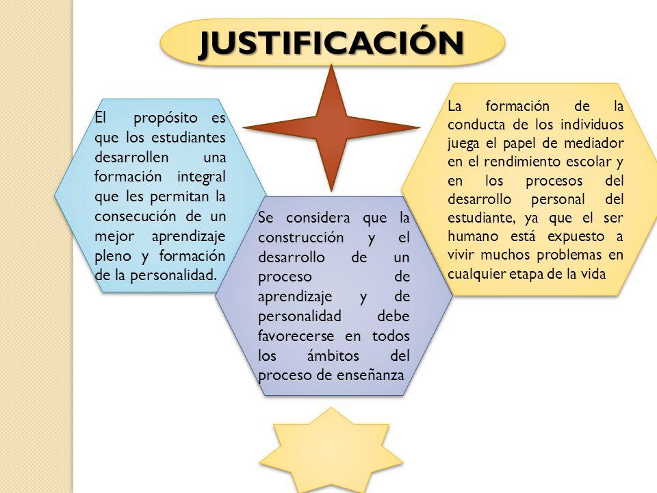 JUSTIFICACIÓNJUSTIFICACIÓN El propósito es que los estudiantes desarrollen una formación integral que les permitan la consecución de un mejor aprendiz