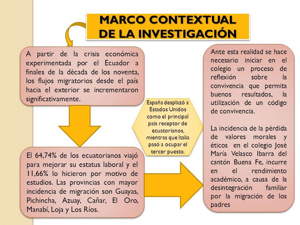 MARCO CONTEXTUAL DE LA INVESTIGACIÓN A partir de la crisis económica experimentada por el Ecuador a finales de la década de los noventa, los flujos mi