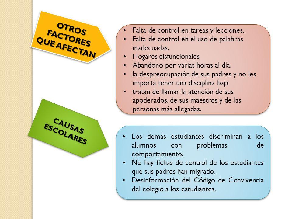POBLACIÓN Y MUESTRA La población investigada se estructuró en los estudiantes del Colegio José María Velasco Ibarra del Cantón Buena Fe.