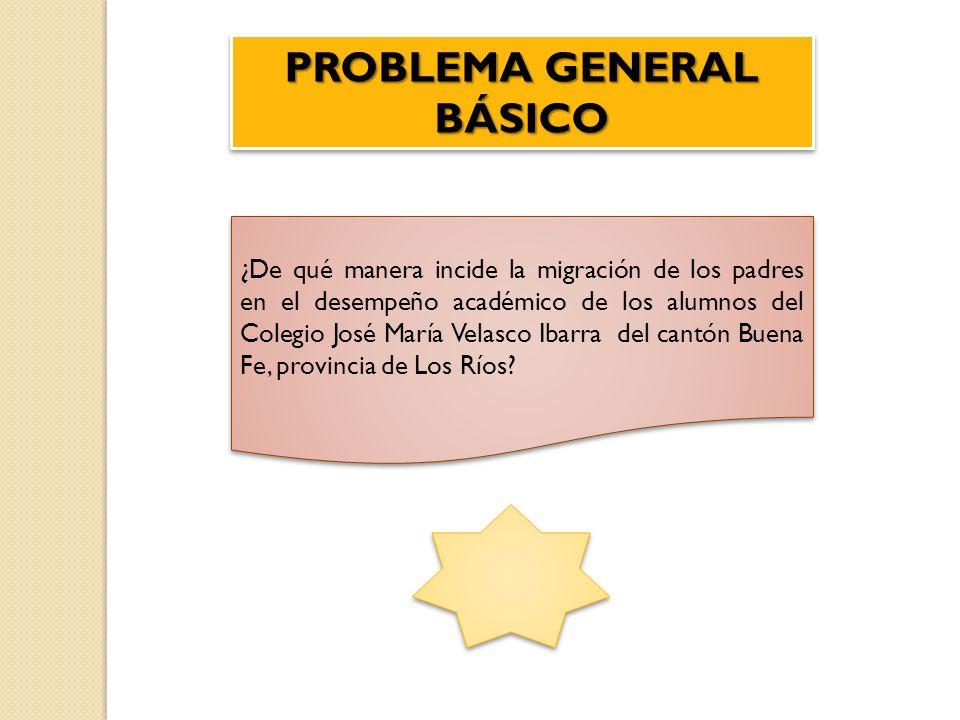 PROBLEMA GENERAL BÁSICO ¿De qué manera incide la migración de los padres en el desempeño académico de los alumnos del Colegio José María Velasco Ibarr