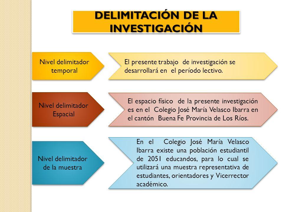JUSTIFICACIÓNJUSTIFICACIÓN El rendimiento académico de los estudiantes en el Colegio José María Velasco Ibarra del cantón Buena Fe obedece a muchas causas, una de las principales, el problema social de la migración que están afectando a los docentes.