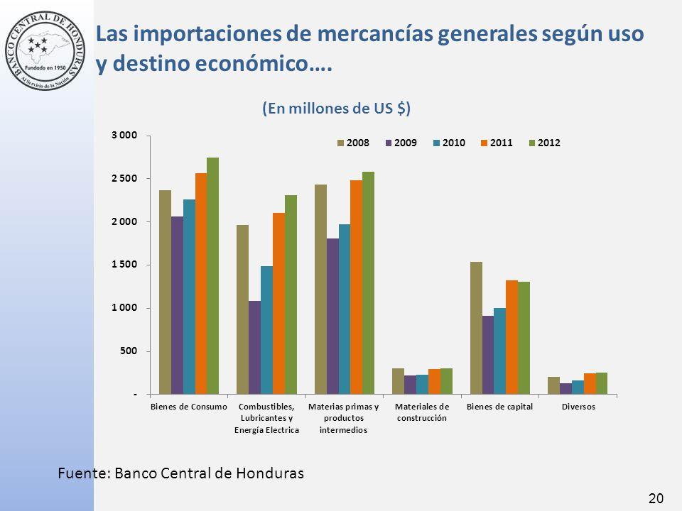 20 Fuente: Banco Central de Honduras Las importaciones de mercancías generales según uso y destino económico….