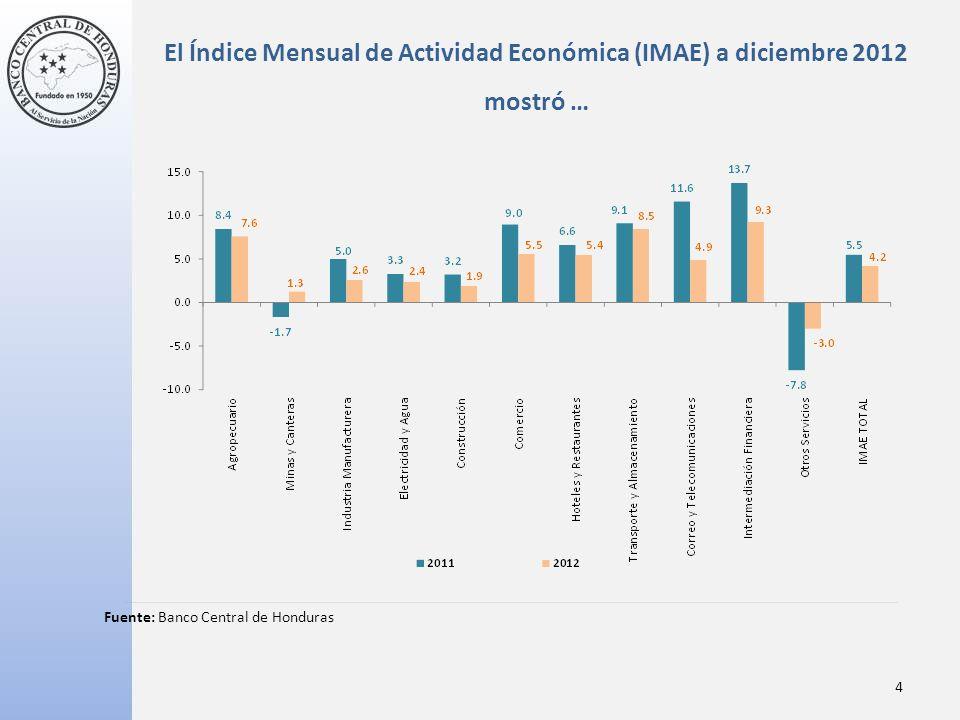 4 El Índice Mensual de Actividad Económica (IMAE) a diciembre 2012 mostró … Fuente: Banco Central de Honduras