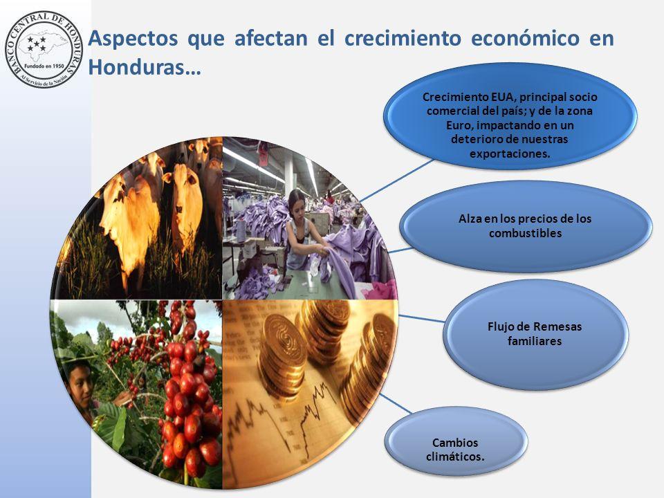 Crecimiento EUA, principal socio comercial del país; y de la zona Euro, impactando en un deterioro de nuestras exportaciones.