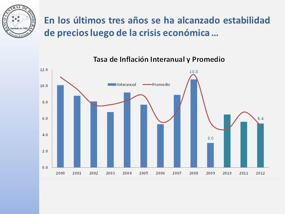 En los últimos tres años se ha alcanzado estabilidad de precios luego de la crisis económica …