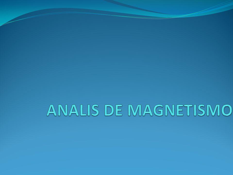 TIPOS DE IMANES Es Aquel cuerpo capaz de producir un campo magnético propio, de forma tal que atraiga al hierro, el cobalto y el níquel, se denomina imán.