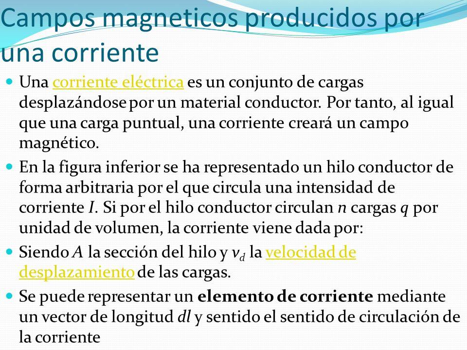 Campos magneticos producidos por una corriente Una corriente eléctrica es un conjunto de cargas desplazándose por un material conductor. Por tanto, al