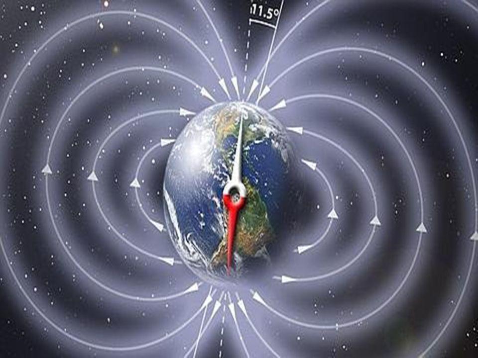 TEORIAS DEL MAGNETISMO Todo imán está rodeado por un espacio el cual se manifiestan sus espacios magnéticos, dichas regiones se llaman campos magnéticos.