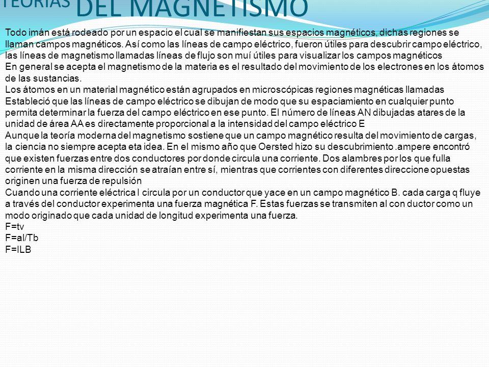 TEORIAS DEL MAGNETISMO Todo imán está rodeado por un espacio el cual se manifiestan sus espacios magnéticos, dichas regiones se llaman campos magnétic