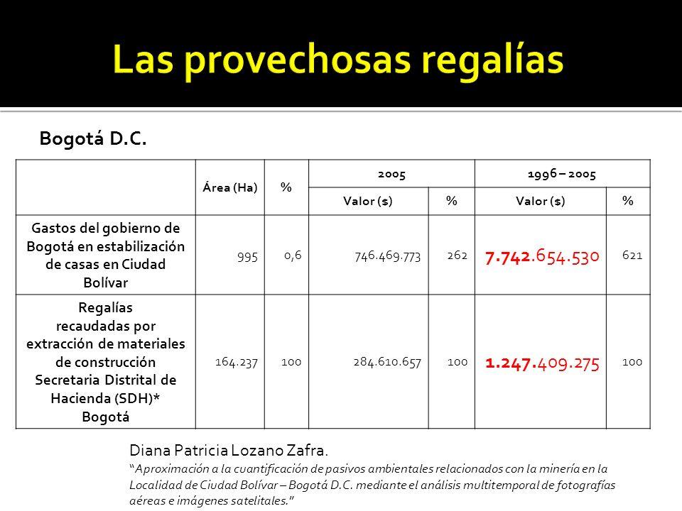 Área (Ha)% 20051996 – 2005 Valor ($)% % Gastos del gobierno de Bogotá en estabilización de casas en Ciudad Bolívar 9950,6746.469.773262 7.742.654.530 621 Regalías recaudadas por extracción de materiales de construcción Secretaria Distrital de Hacienda (SDH)* Bogotá 164.237100284.610.657100 1.247.409.275 100 Bogotá D.C.