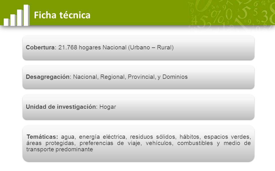 Cobertura: 21.768 hogares Nacional (Urbano – Rural) Desagregación: Nacional, Regional, Provincial, y Dominios Unidad de investigación: Hogar Temáticas
