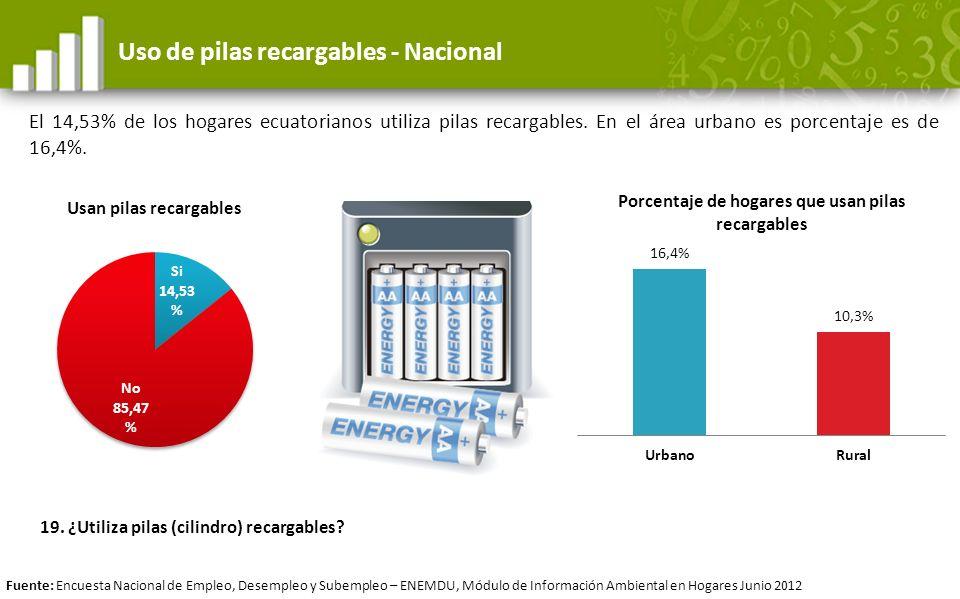 Uso de pilas recargables - Nacional El 14,53% de los hogares ecuatorianos utiliza pilas recargables. En el área urbano es porcentaje es de 16,4%. Fuen