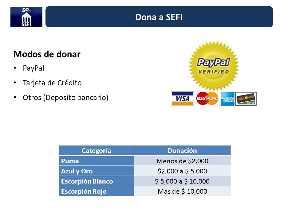 Dona a SEFI Modos de donar PayPal Tarjeta de Crédito Otros (Deposito bancario) CategoríaDonación PumaMenos de $2,000 Azul y Oro$2,000 a $ 5,000 Escorp