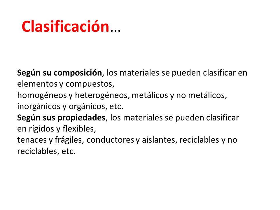 Clasificación… Según su composición, los materiales se pueden clasificar en elementos y compuestos, homogéneos y heterogéneos, metálicos y no metálico