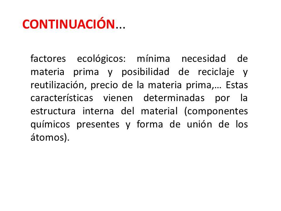 factores ecológicos: mínima necesidad de materia prima y posibilidad de reciclaje y reutilización, precio de la materia prima,… Estas características