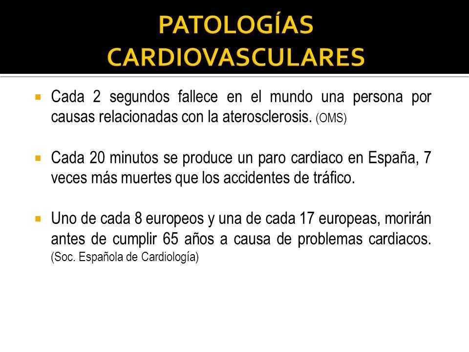 Cada 2 segundos fallece en el mundo una persona por causas relacionadas con la aterosclerosis. (OMS) Cada 20 minutos se produce un paro cardiaco en Es