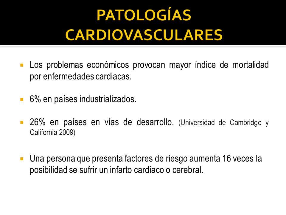 Los problemas económicos provocan mayor índice de mortalidad por enfermedades cardiacas. 6% en países industrializados. 26% en países en vías de desar