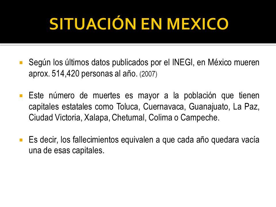 Según los últimos datos publicados por el INEGI, en México mueren aprox. 514,420 personas al año. (2007) Este número de muertes es mayor a la població