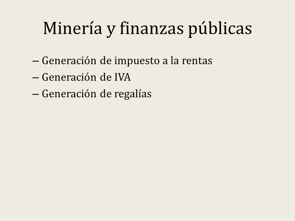 Minería y finanzas públicas – Generación de impuesto a la rentas – Generación de IVA – Generación de regalías