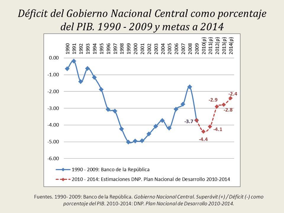 Déficit del Gobierno Nacional Central como porcentaje del PIB. 1990 - 2009 y metas a 2014 Fuentes. 1990- 2009: Banco de la República. Gobierno Naciona