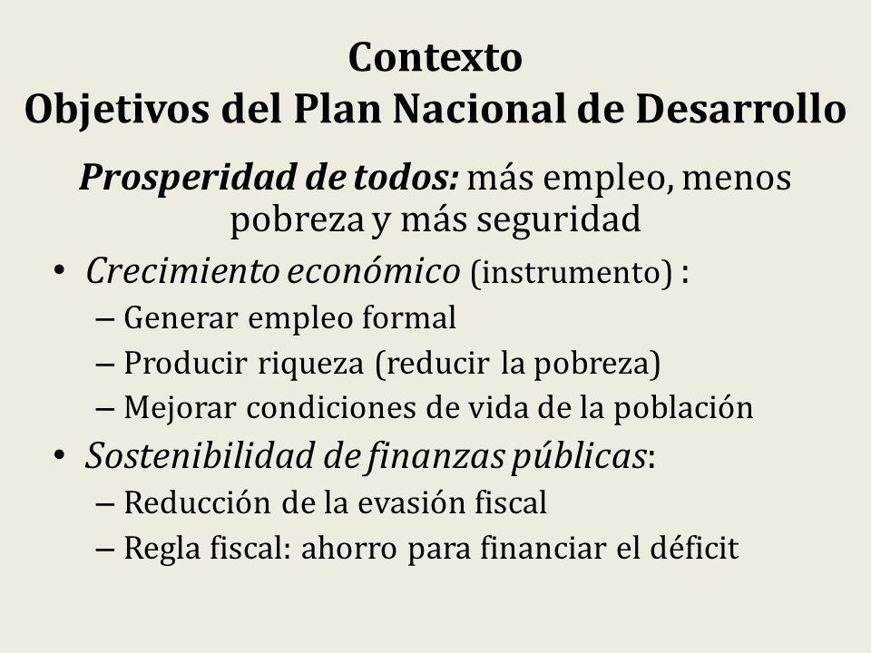 Contexto Objetivos del Plan Nacional de Desarrollo Prosperidad de todos: más empleo, menos pobreza y más seguridad Crecimiento económico (instrumento)