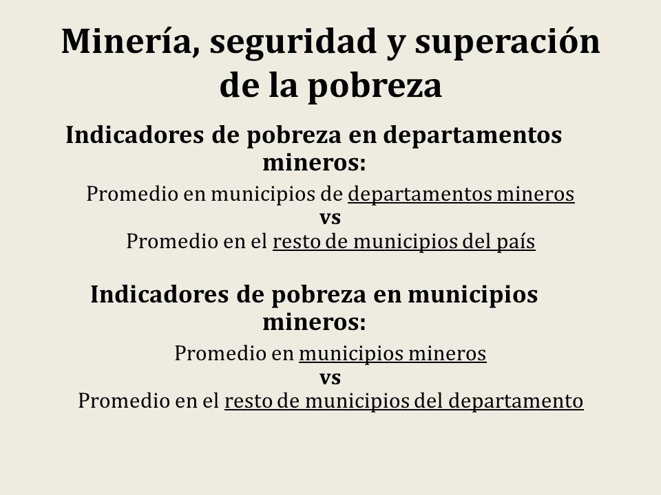 Minería, seguridad y superación de la pobreza Indicadores de pobreza en departamentos mineros: Promedio en municipios de departamentos mineros vs Prom