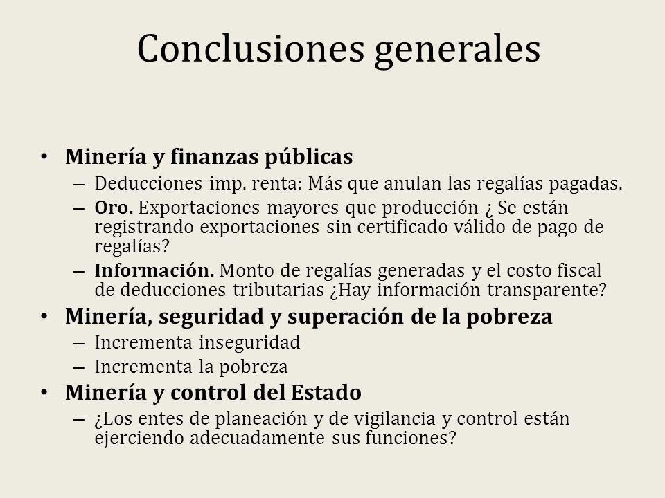 Conclusiones generales Minería y finanzas públicas – Deducciones imp. renta: Más que anulan las regalías pagadas. – Oro. Exportaciones mayores que pro