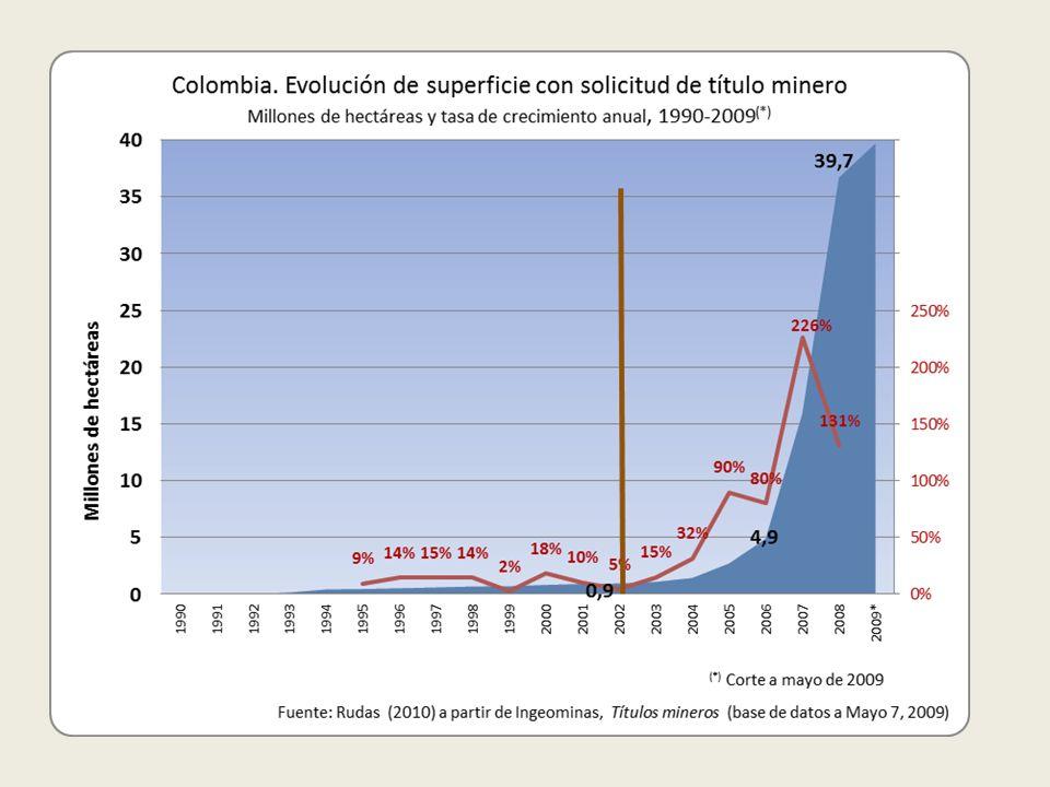Fuente: Instituto Colombiano de Geología y Minería - Ingeominas 467 mil hectáreas