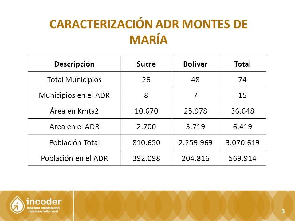 3 DescripciónSucreBolívarTotal Total Municipios264874 Municipios en el ADR8715 Área en Kmts210.67025.97836.648 Area en el ADR2.7003.7196.419 Población Total810.6502.259.9693.070.619 Población en el ADR392.098204.816569.914 CARACTERIZACIÓN ADR MONTES DE MARÍA