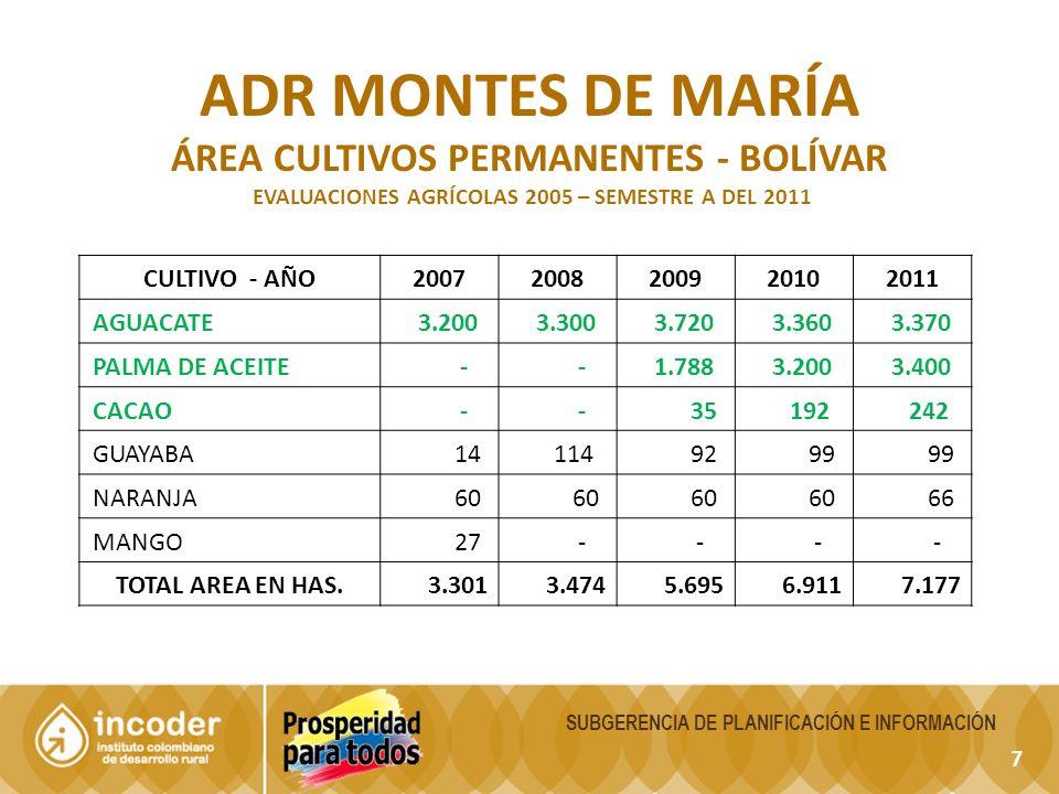 7 SUBGERENCIA DE PLANIFICACIÓN E INFORMACIÓN ADR MONTES DE MARÍA ÁREA CULTIVOS PERMANENTES - BOLÍVAR EVALUACIONES AGRÍCOLAS 2005 – SEMESTRE A DEL 2011 CULTIVO - AÑO20072008200920102011 AGUACATE 3.200 3.300 3.720 3.360 3.370 PALMA DE ACEITE - - 1.788 3.200 3.400 CACAO - - 35 192 242 GUAYABA 14 114 92 99 NARANJA 60 66 MANGO 27 - - - - TOTAL AREA EN HAS.