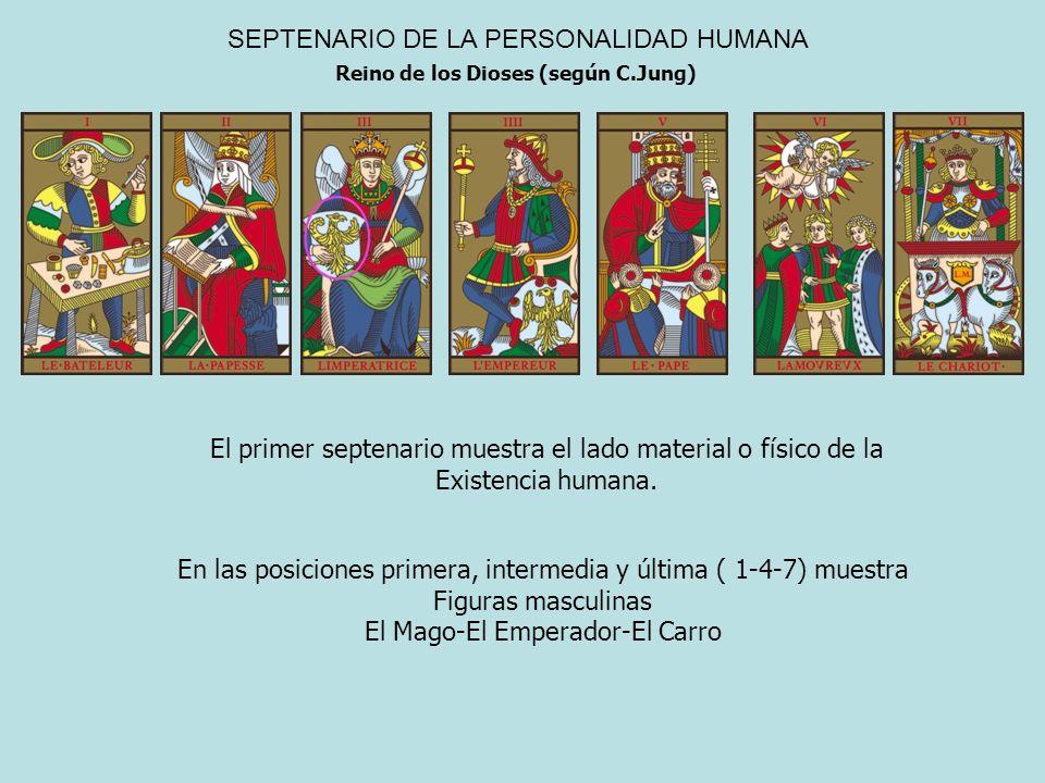 SEPTENARIO DE LA PERSONALIDAD HUMANA El primer septenario muestra el lado material o físico de la Existencia humana. En las posiciones primera, interm