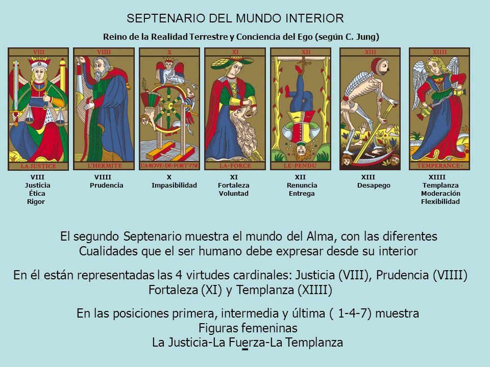 SEPTENARIO DEL MUNDO INTERIOR - El segundo Septenario muestra el mundo del Alma, con las diferentes Cualidades que el ser humano debe expresar desde s