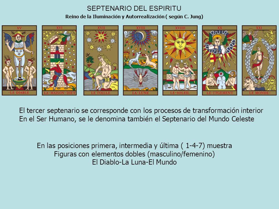 SEPTENARIO DEL ESPIRITU El tercer septenario se corresponde con los procesos de transformación interior En el Ser Humano, se le denomina también el Se