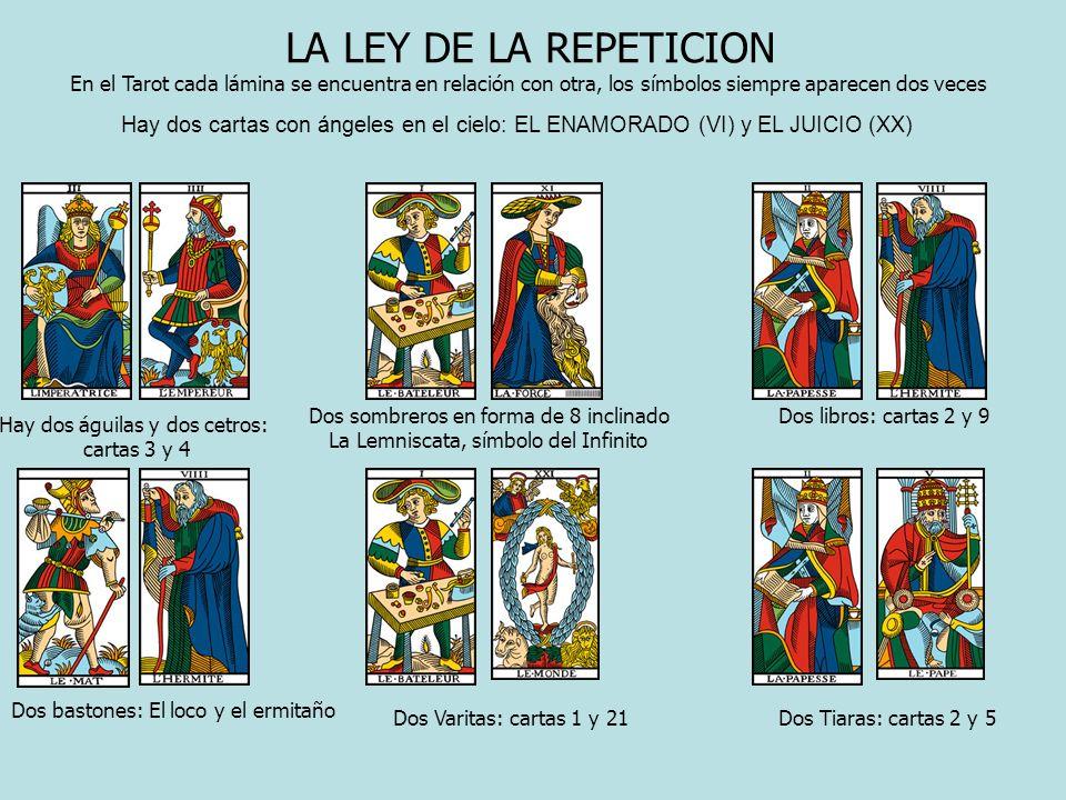 LA LEY DE LA REPETICION En el Tarot cada lámina se encuentra en relación con otra, los símbolos siempre aparecen dos veces Dos sombreros en forma de 8