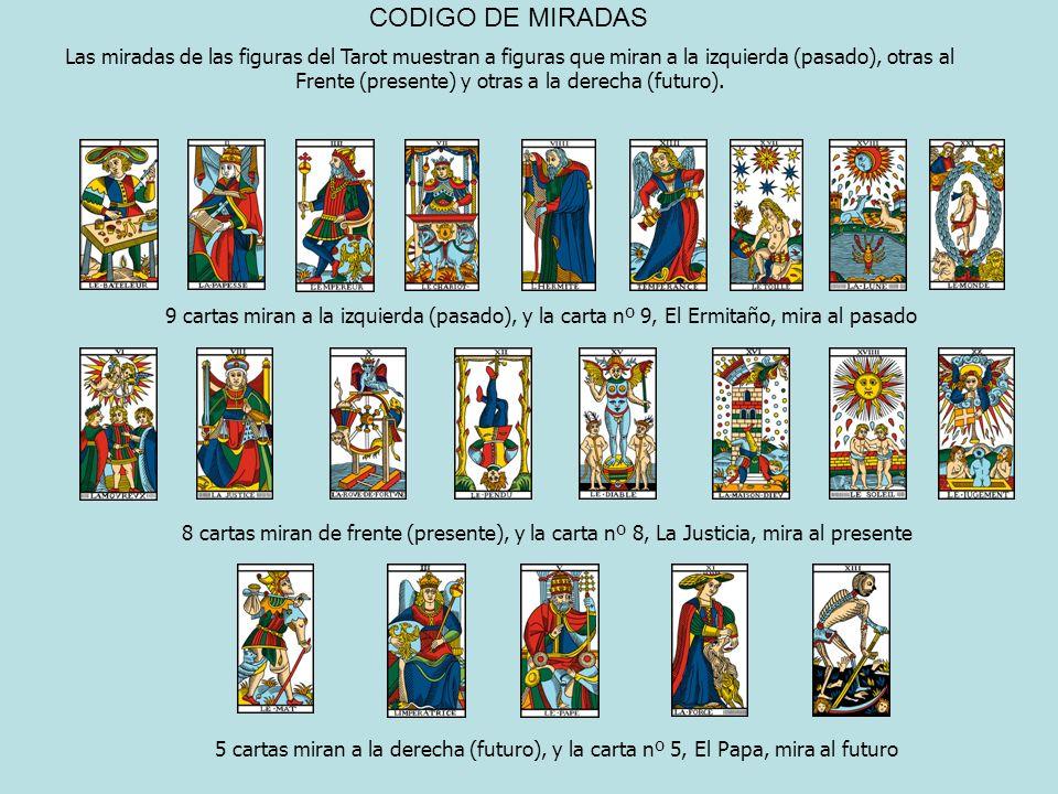 CODIGO DE MIRADAS Las miradas de las figuras del Tarot muestran a figuras que miran a la izquierda (pasado), otras al Frente (presente) y otras a la d