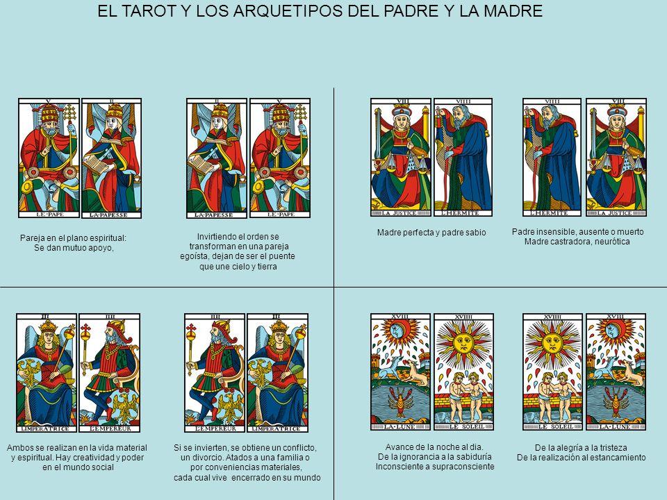 EL TAROT Y LOS ARQUETIPOS DEL PADRE Y LA MADRE Pareja en el plano espiritual: Se dan mutuo apoyo, Invirtiendo el orden se transforman en una pareja eg