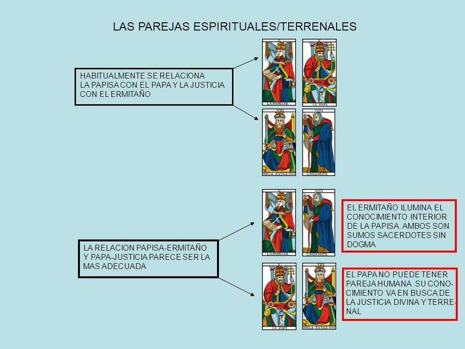 LAS PAREJAS ESPIRITUALES/TERRENALES HABITUALMENTE SE RELACIONA LA PAPISA CON EL PAPA Y LA JUSTICIA CON EL ERMITAÑO LA RELACION PAPISA-ERMITAÑO Y PAPA-
