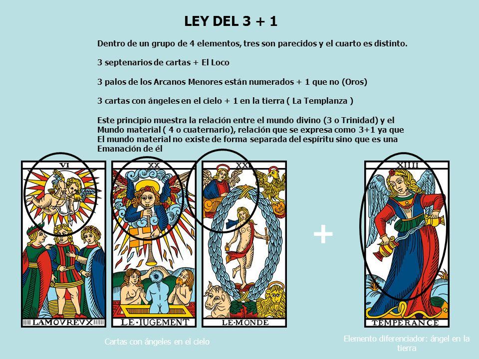 LEY DEL 3 + 1 Dentro de un grupo de 4 elementos, tres son parecidos y el cuarto es distinto. 3 septenarios de cartas + El Loco 3 palos de los Arcanos