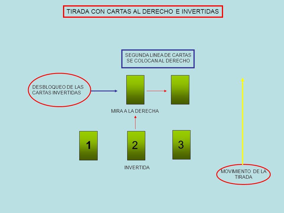 TIRADA CON CARTAS AL DERECHO E INVERTIDAS 12 3 INVERTIDA MIRA A LA DERECHA DESBLOQUEO DE LAS CARTAS INVERTIDAS SEGUNDA LINEA DE CARTAS SE COLOCAN AL D