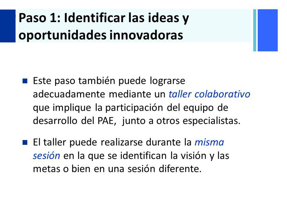 + Paso 1: Identificar las ideas y oportunidades innovadoras Este paso también puede lograrse adecuadamente mediante un taller colaborativo que implique la participación del equipo de desarrollo del PAE, junto a otros especialistas.
