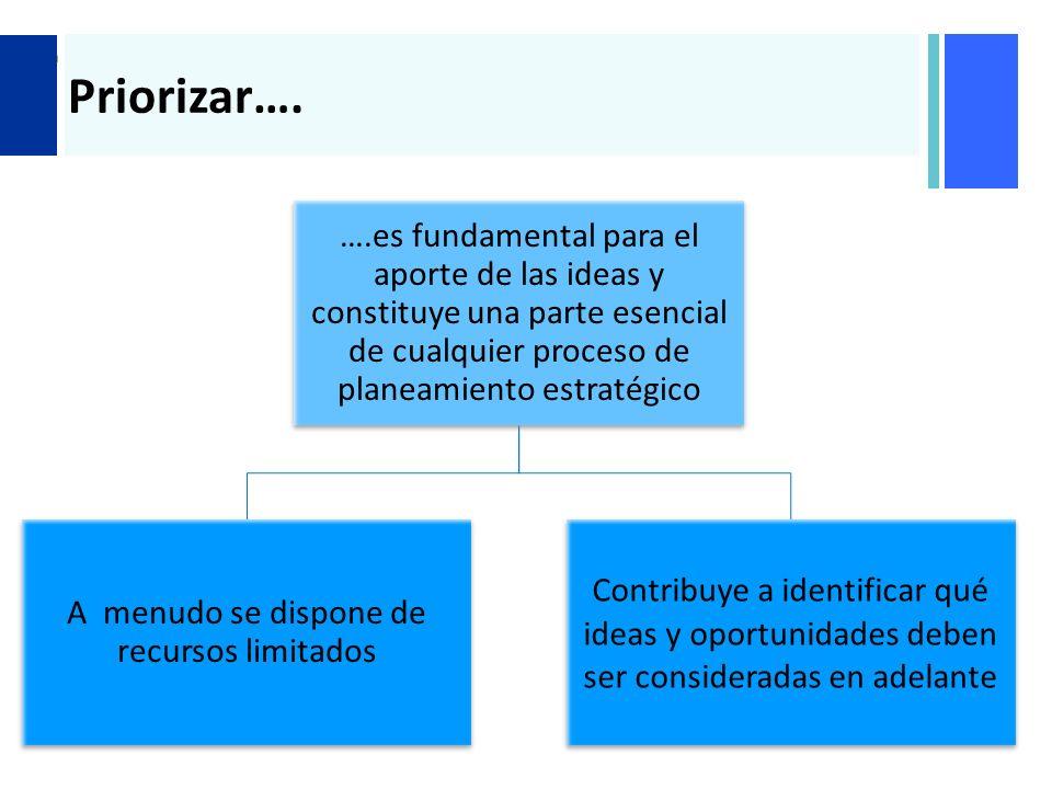 + ….es fundamental para el aporte de las ideas y constituye una parte esencial de cualquier proceso de planeamiento estratégico A menudo se dispone de