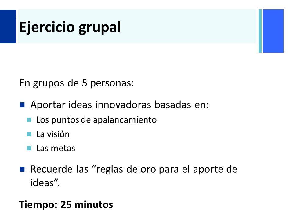 + Ejercicio grupal En grupos de 5 personas: Aportar ideas innovadoras basadas en: Los puntos de apalancamiento La visión Las metas Recuerde las reglas de oro para el aporte de ideas.
