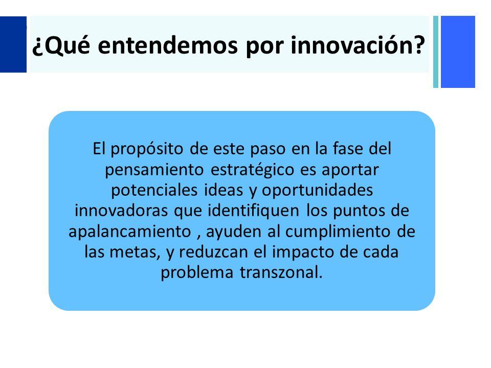 + ¿Qué entendemos por innovación? El propósito de este paso en la fase del pensamiento estratégico es aportar potenciales ideas y oportunidades innova